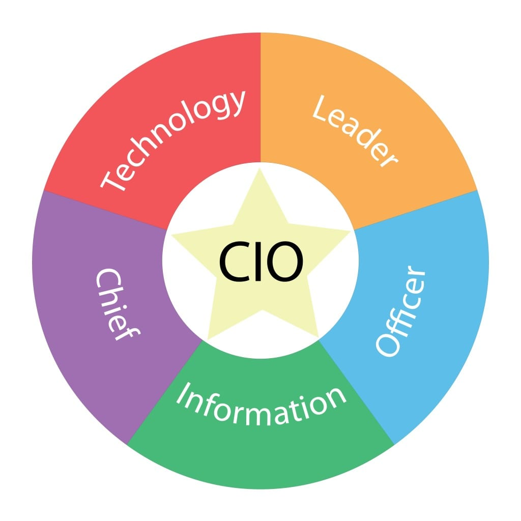 Three Must-Haves For A Stand Out CIO/IT Executive Resume